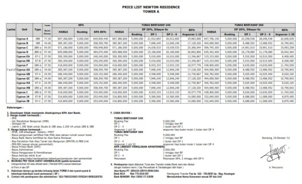 Price list Tower A rajangan