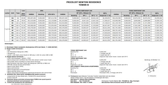 Price list Tower B rajangan