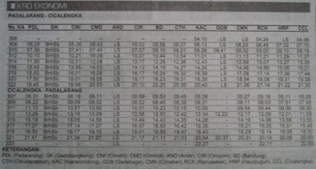 Jadwal kereta KRD ekonomi