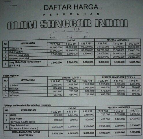 Alam Sanggar Indah Cihampelas Kbb Okt 2013 Info Perumahan Bandung
