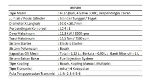 spesifikasi r15
