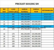 Pricelist Kavling SIH
