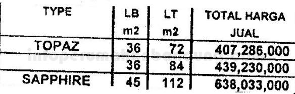 daftar harga batujajar regency