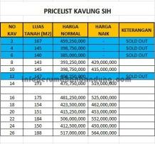 pricelist-kavling-sih1