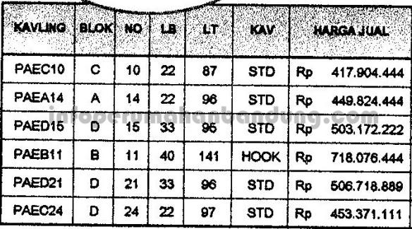 daftar harga pesona asri estate
