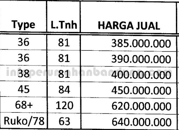 daftar harga pesona ciganitri