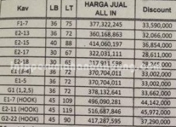 G_Pataruman asri Price list
