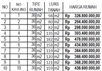 Price list Private Hill