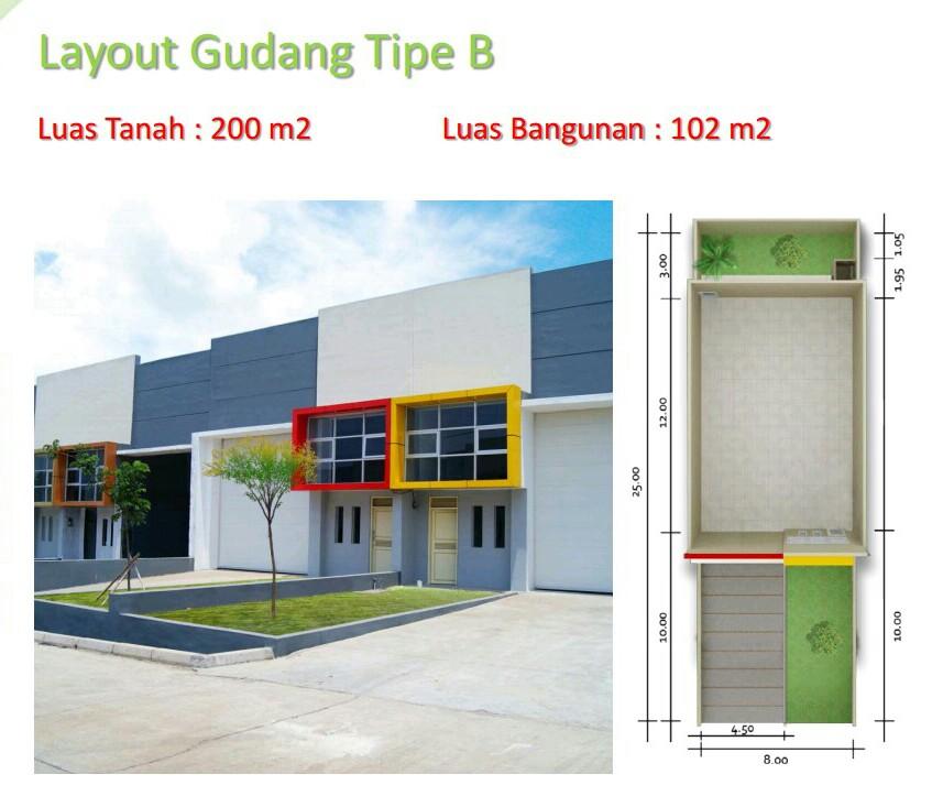1d473de6-f2c2-48cb-8960-69de389ab276 | Info Perumahan Bandung