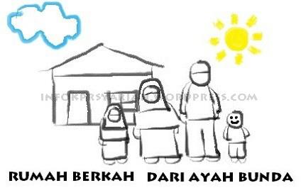 keluargamuslim_2