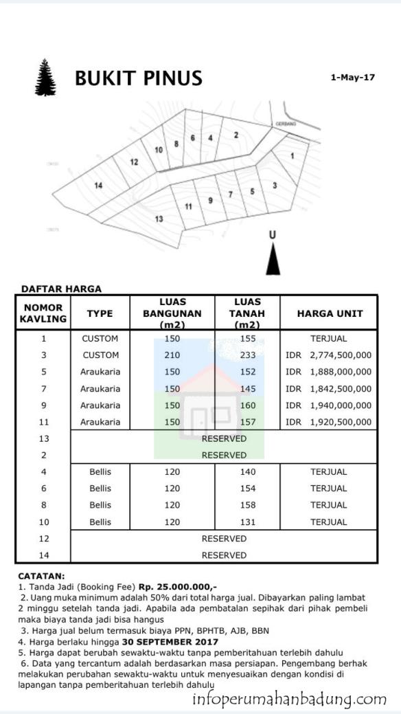 Harga_BukitPinusCigadung copy