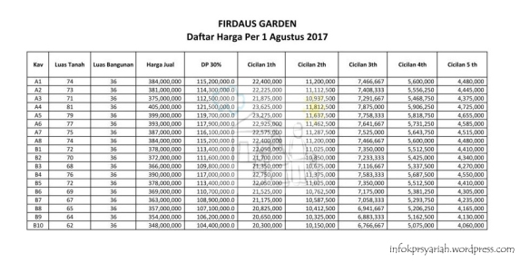 priceList_FirdausGarden copy