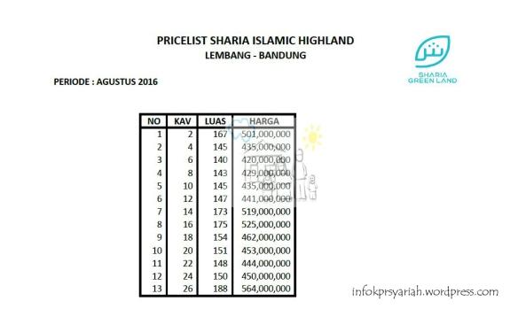 PriceList_SiH_TanahKavling copy