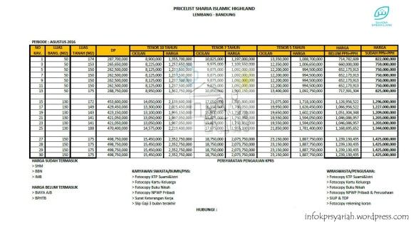 PriceList_SiH_unitBangunan