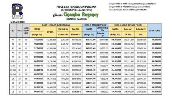 Pricelist_ClusterCinamboRegency