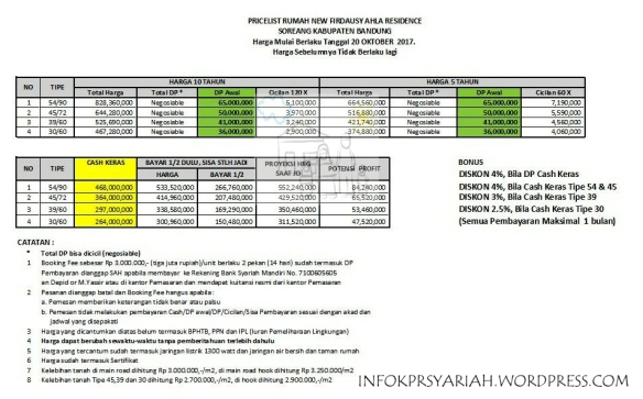 pricelist copy