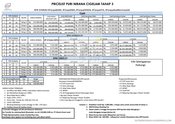 PriceList_PNC_Tahap_3 copy