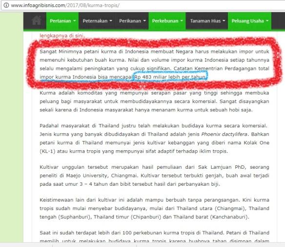 kebutuhan kurma Indonesia