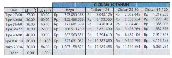 PriceList_TanpaDP_MadaniVillage