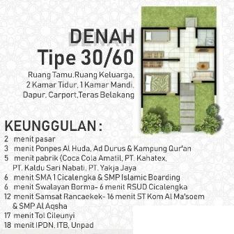 Tipe30_60_SCR2