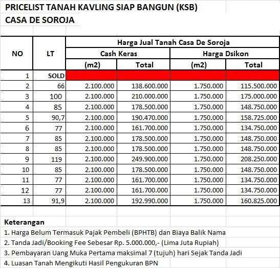 Pricelist_CDS