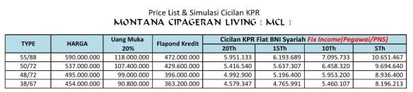 Pricelist_Perumahan di Cimahi_MCL2.jpg