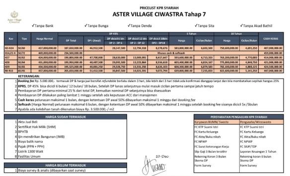 PriceList_perumahan di Ciwastra_AVCTahap7