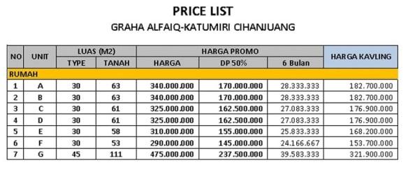 Price List Graha Al Faiq Perumahan di Bandung