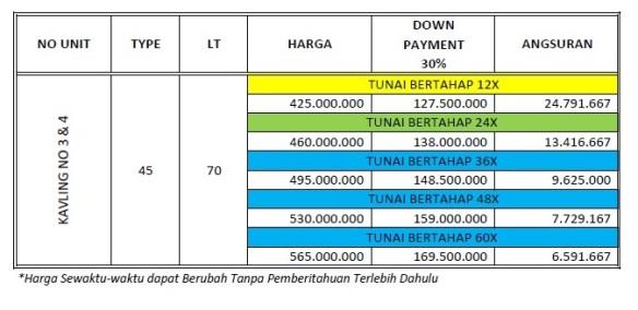 Price List Perumahan di Bandung Cluster Grand Fatih