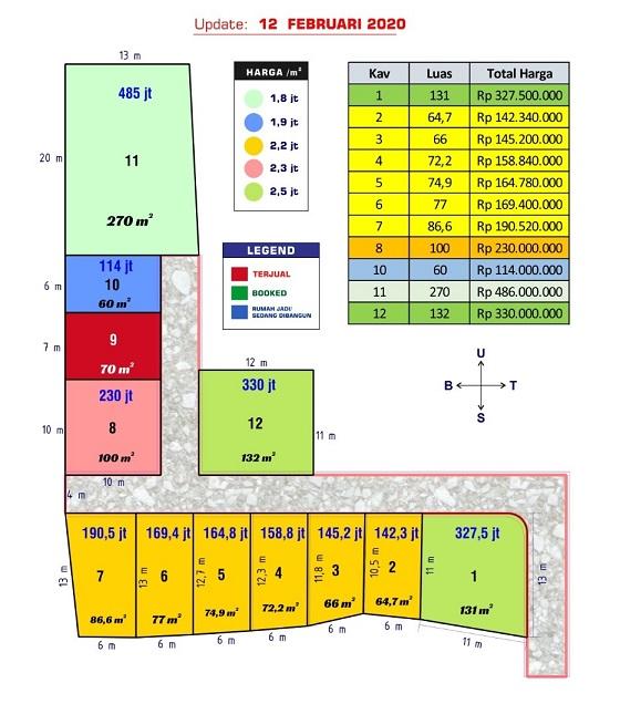 SIte Plan Perumahan di Bandung Kavling Witarsa