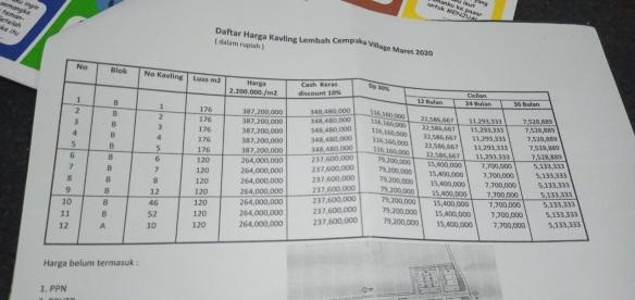 Price List Perumahan di Bandung Lembah Cempaka Village