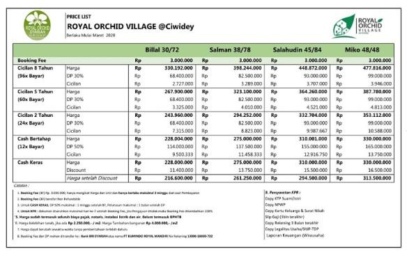 Price List Perumahan di Bandung Royal Orchid Villa Ciwidey
