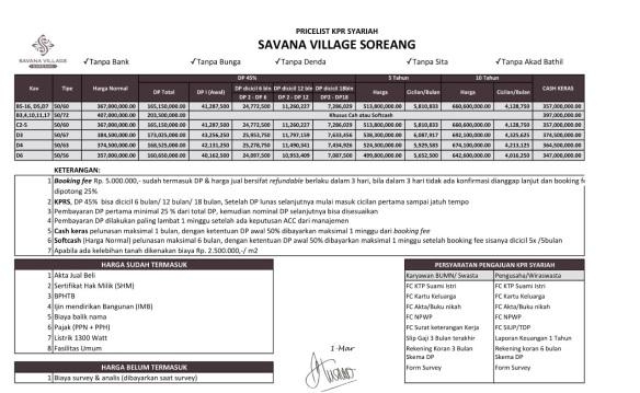 Daftar Harga Perumahan di Bandung Savana Village Soreang